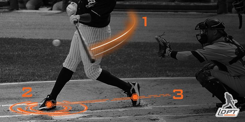 correct softball swing diagram diagram of swing check valve batting tips archives | baseball hitting aid & swing ...