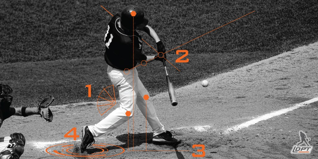 Baseball Swing Mechanics Archives Baseball Hitting Aid