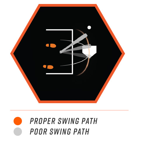 proper swing baseball